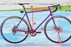 Allt du behöver veta om en landsvägscykels geometri